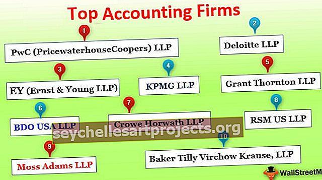Οι 10 κορυφαίες λογιστικές εταιρείες σε όλο τον κόσμο