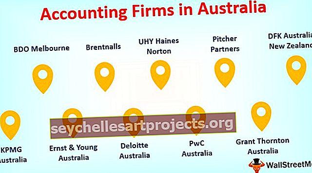Λογιστικές εταιρείες στην Αυστραλία