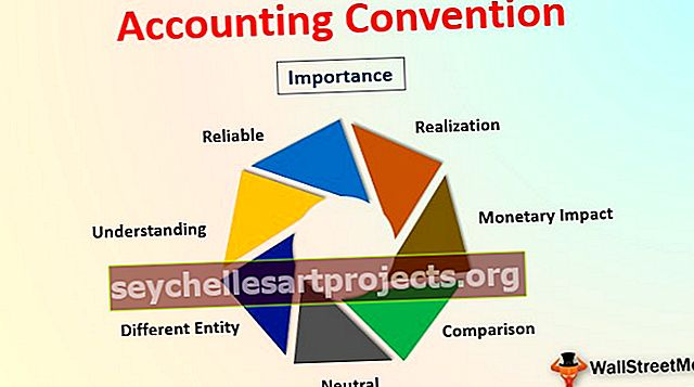 Λογιστική Σύμβαση