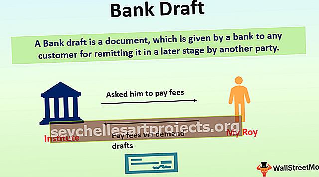Τραπεζική επιταγή