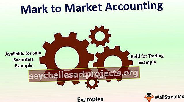 Επισήμανση ως λογιστική αγοράς