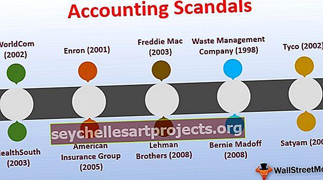 Λογιστικά σκάνδαλα