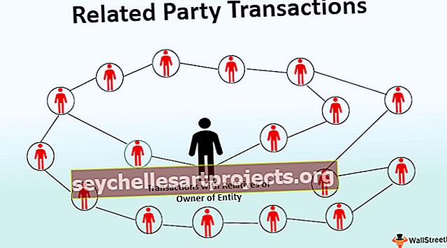 Συναλλαγές συνδεδεμένων μερών