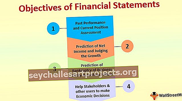 Στόχοι των Οικονομικών Καταστάσεων