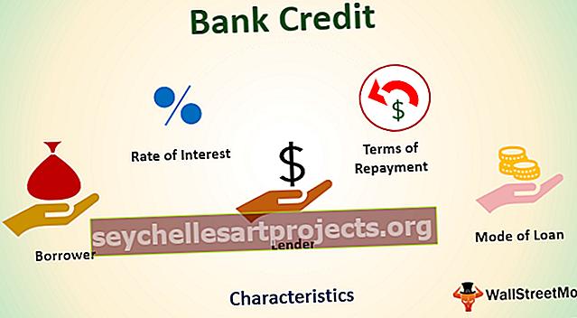 Τραπεζική πίστωση