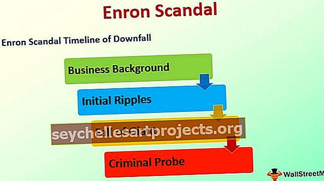 Σκάνδαλο Enron