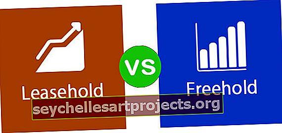 Leasehold εναντίον Freehold