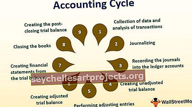 Κύκλος Λογιστικής
