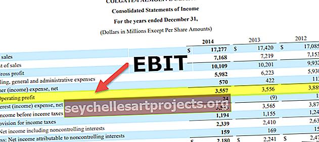 Υπολογισμός EBIT