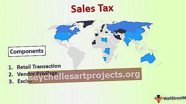 Φόρος επί των πωλήσεων