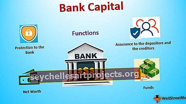 Τραπεζικό κεφάλαιο
