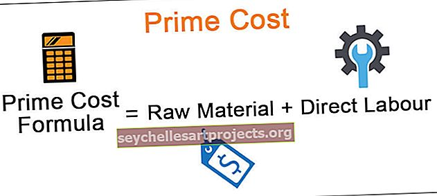 Αρχικό κόστος