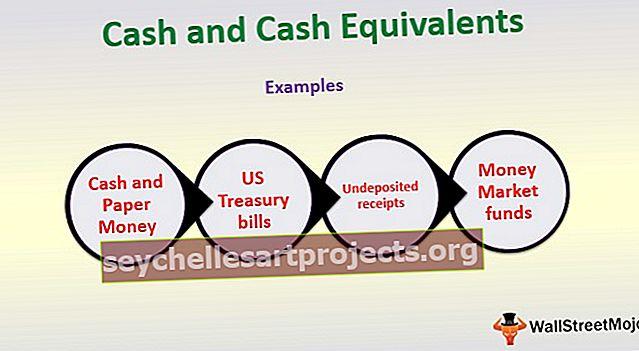 Μετρητά και ισοδύναμα μετρητών