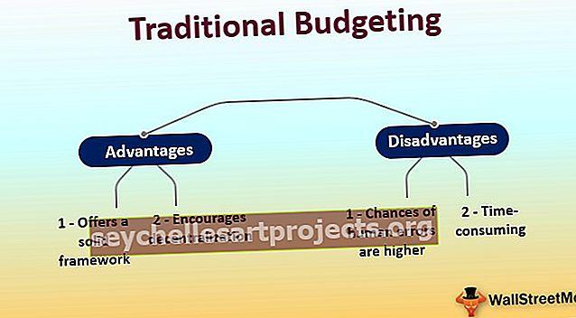 Παραδοσιακός προϋπολογισμός