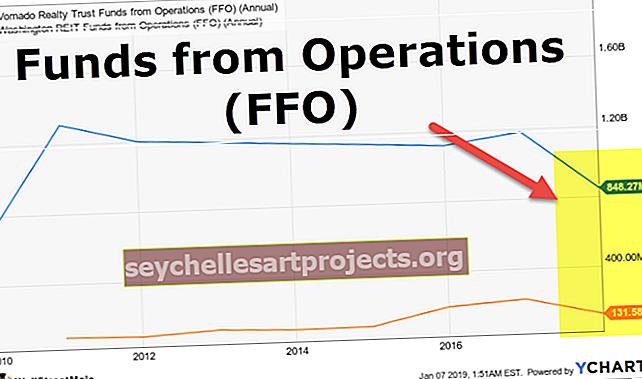 FFO (Χρηματοδοτήσεις από επιχειρήσεις)
