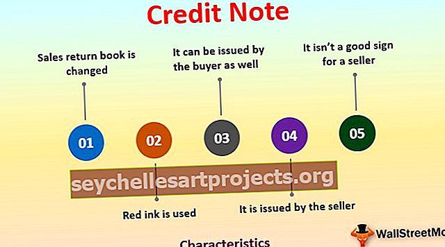 Ghi chú tín dụng