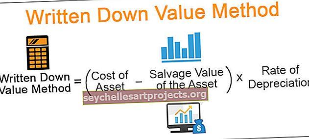 Μέθοδος καταγεγραμμένης αξίας
