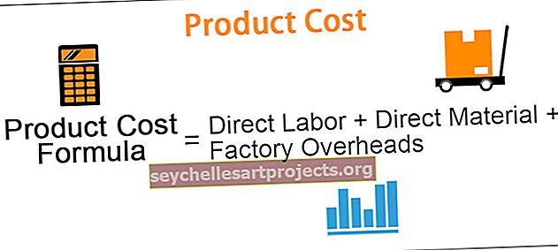 Κόστος προϊόντος