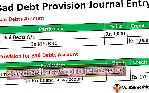 Πρόβλεψη επισφαλών χρεών
