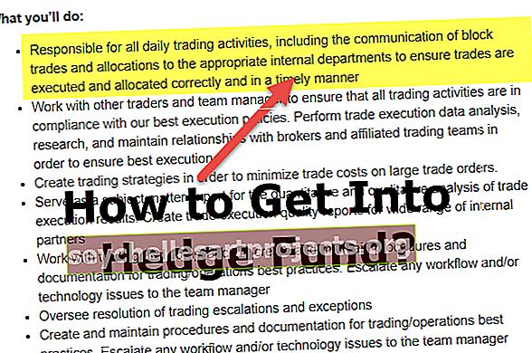 Πώς να εισέλθετε στο Hedge Fund;