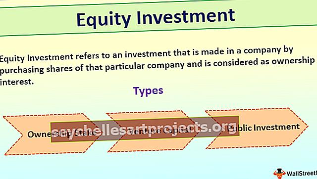 Επενδύσεις μετοχών