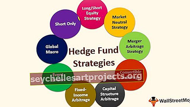 Στρατηγικές αντιστάθμισης κεφαλαίων