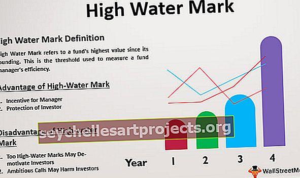 Σημάδι Υψηλού Νερού