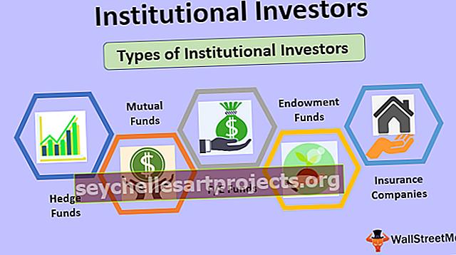 Θεσμικοί επενδυτές
