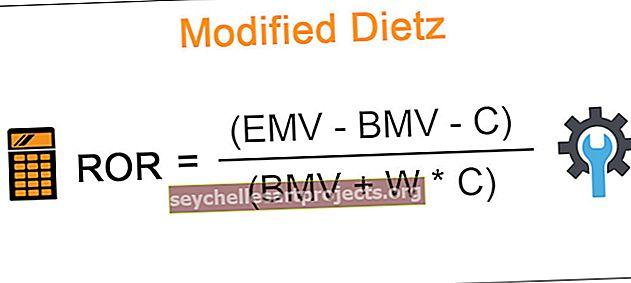 Τροποποιημένο Dietz