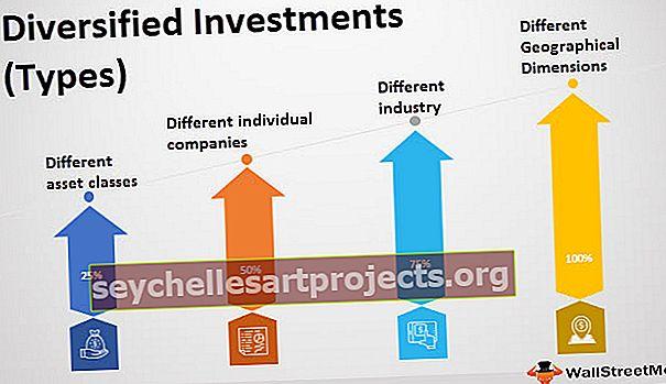 Διαφορετικές επενδύσεις