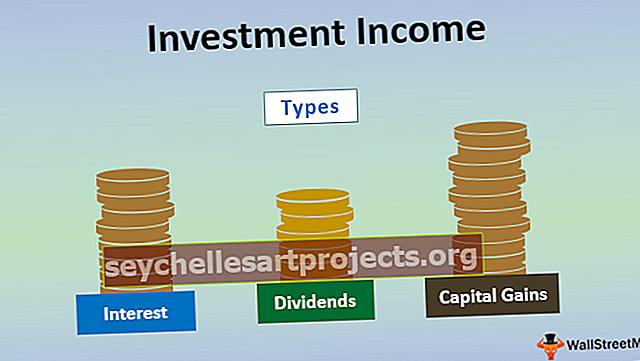 Εισόδημα από επενδύσεις