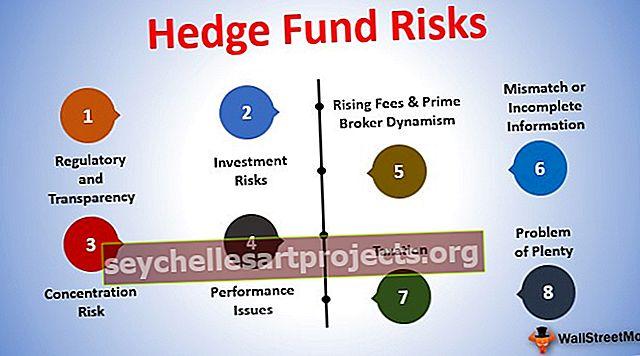 Κίνδυνοι Hedge Fund