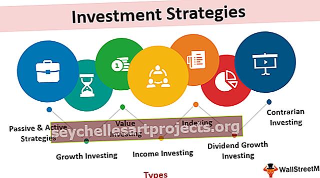 Επενδυτικές στρατηγικές