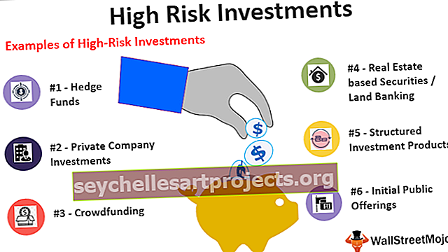 Επενδύσεις υψηλού κινδύνου