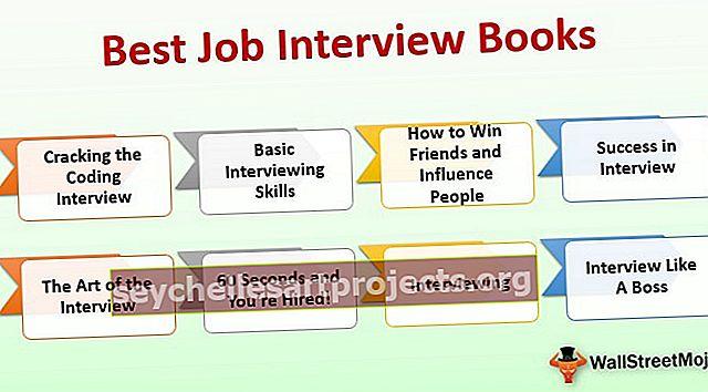Κορυφαία 8 καλύτερα βιβλία συνέντευξης εργασίας