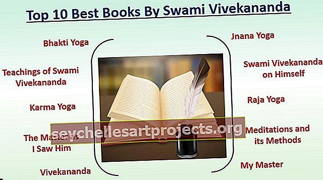 Βιβλία του Swami Vivekananda