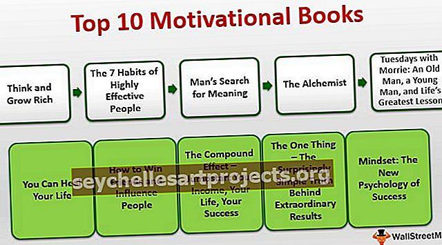 Καλύτερα βιβλία κινήτρων