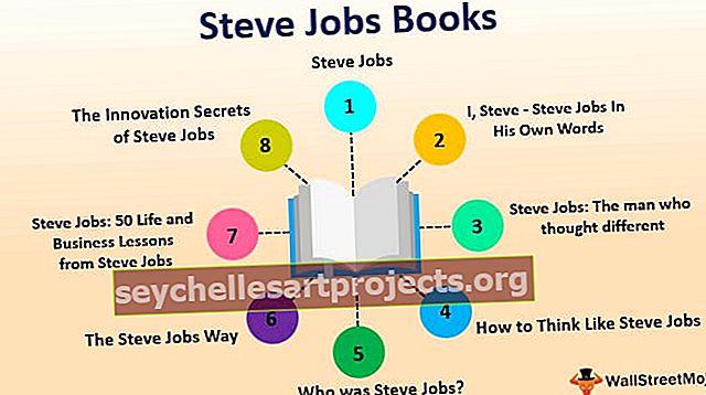 Βιβλία του Steve Jobs