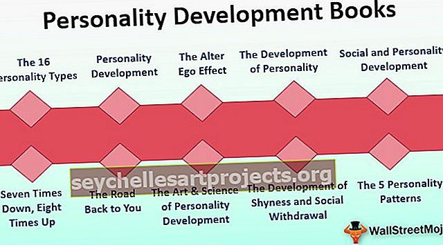 Βιβλία Καλύτερης Ανάπτυξης Προσωπικότητας