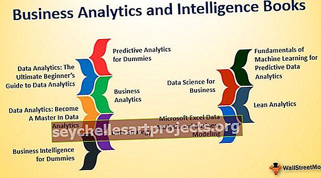 Βιβλία Business Analytics και Intelligence