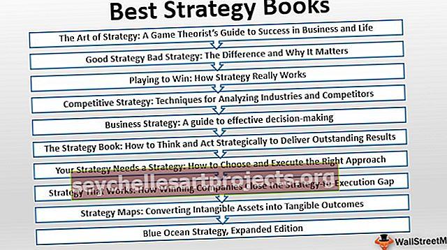 Βιβλία καλύτερης στρατηγικής