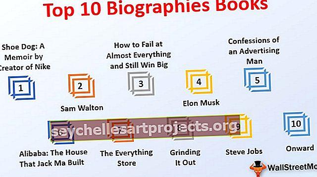 Τα καλύτερα βιβλία βιογραφιών