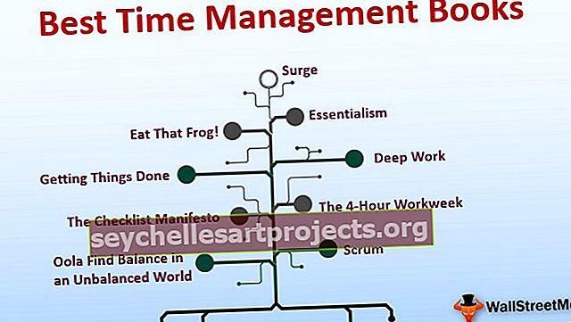 Κορυφαία 9 καλύτερα βιβλία διαχείρισης χρόνου όλων των εποχών