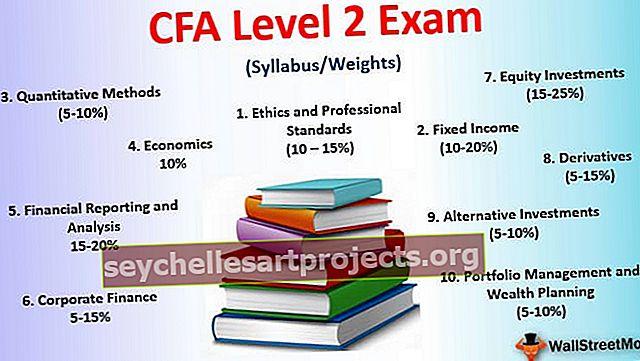 Βάρη εξετάσεων επιπέδου 2 CFA, σχέδιο μελέτης, συμβουλές, ποσοστά επιτυχίας, τέλη