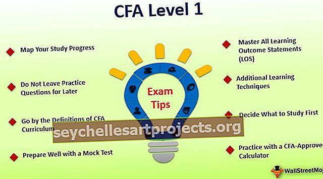 Πρόγραμμα μελέτης CFA® Level 1, Θέματα, Ποσοστά επιτυχίας & Συμβουλές