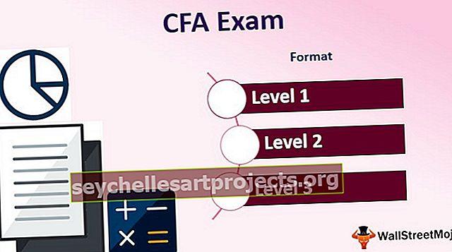 Εξέταση CFA®