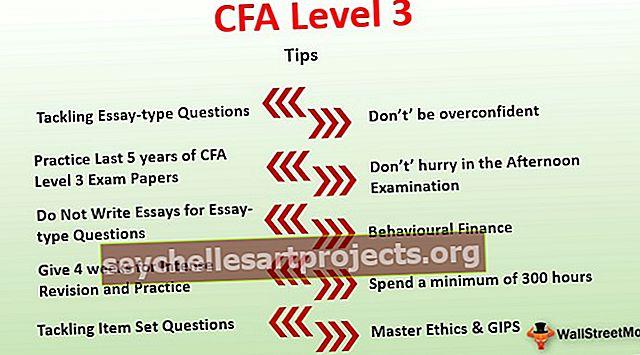 Βάρη εξετάσεων επιπέδου 3 CFA, σχέδιο μελέτης, συμβουλές, ποσοστά επιτυχίας, τέλη