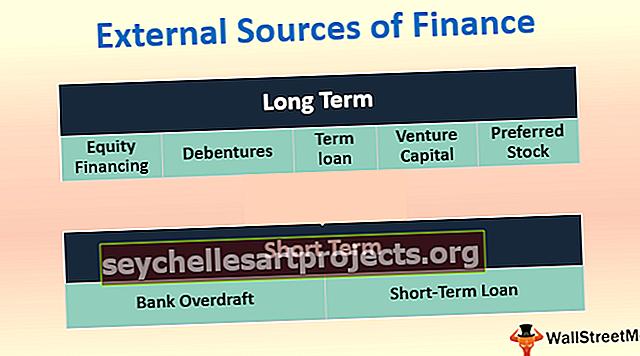 Vnější zdroje financování