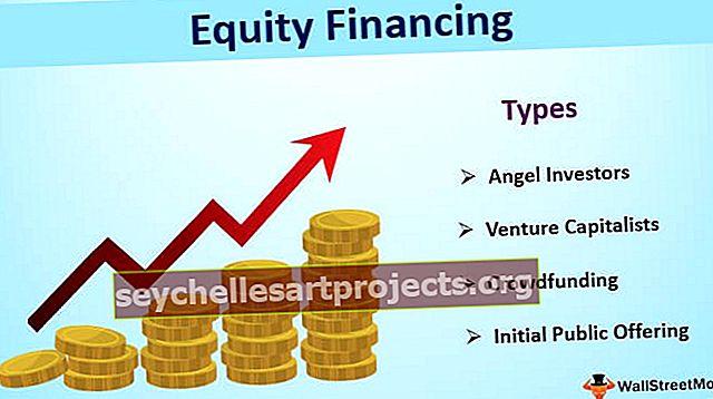 Kapitálové financování