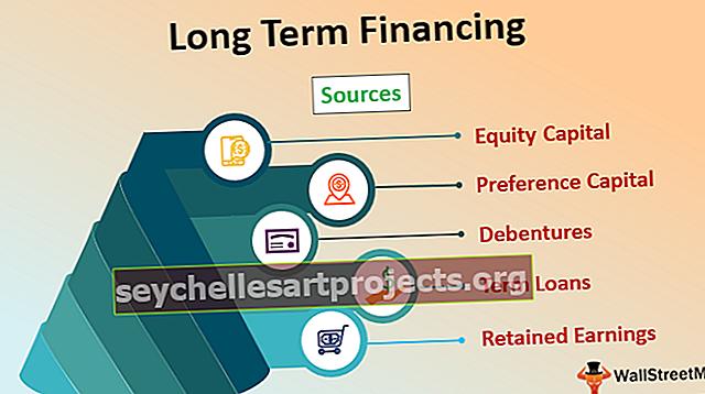 Dlouhodobé financování